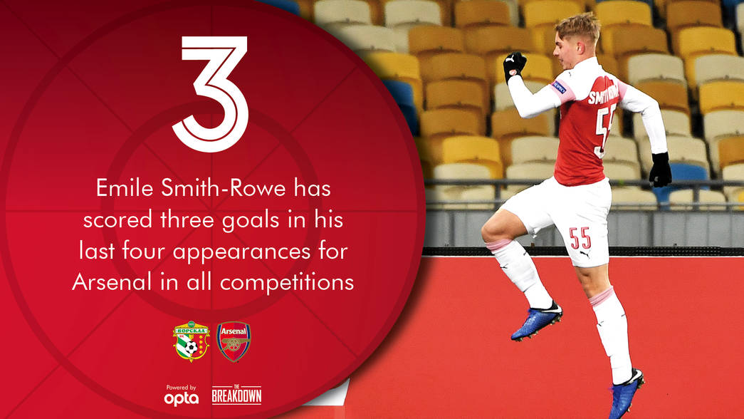 image-9320849-Smith_rowe_stat.jpg